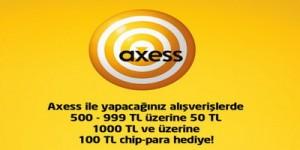 Axess Kampanyası - Hepsiburada.com- şubat 2016